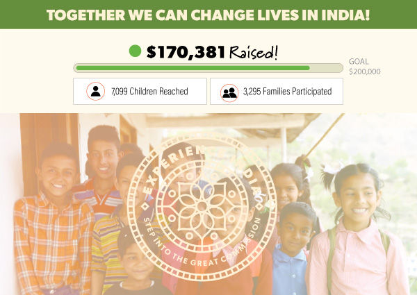 Changing lives in India together