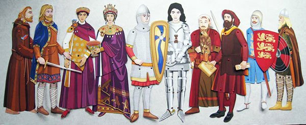 Famous Figures of Medieval Times example
